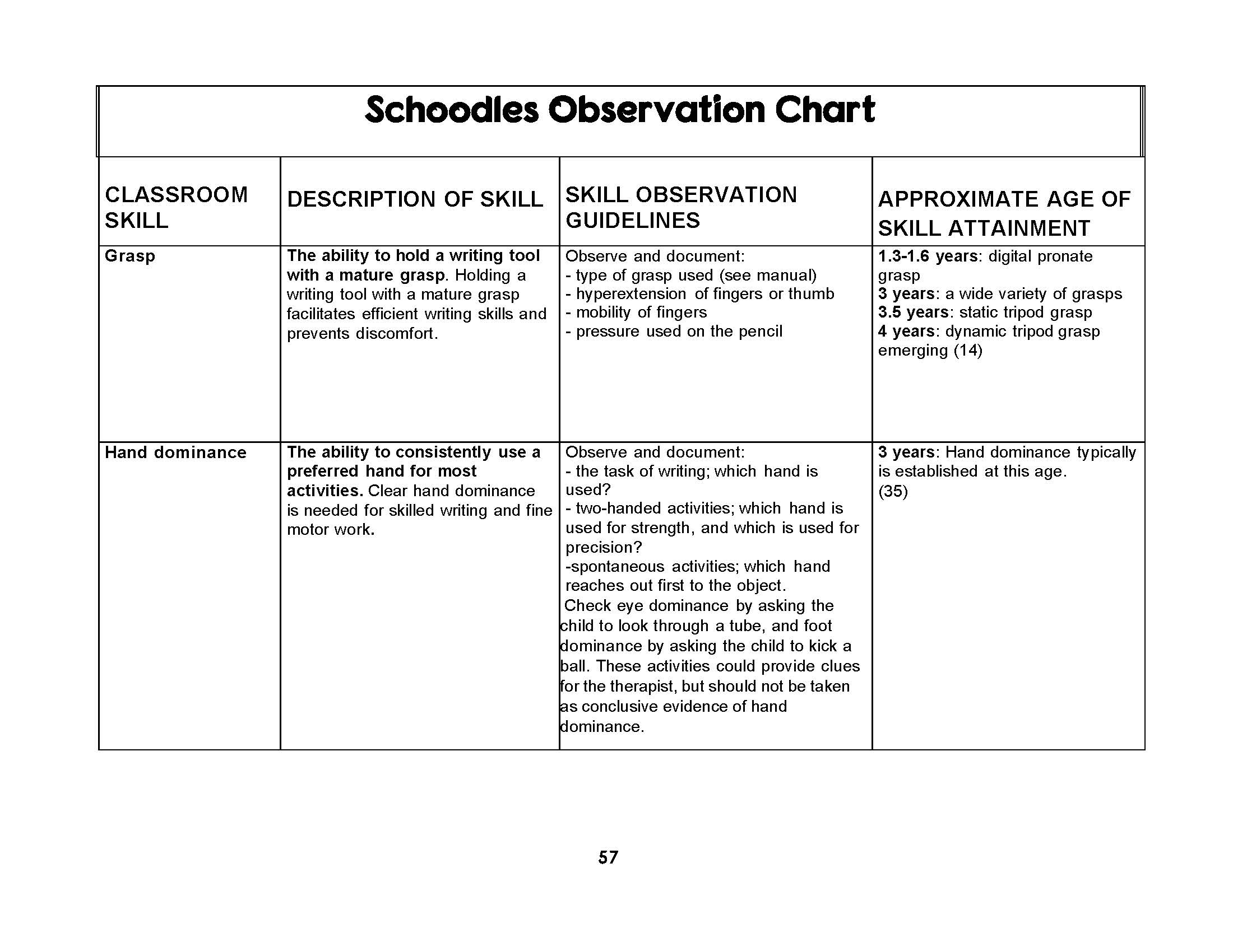 4th Edition Assessment Guide-Schoodles 36619 _Page_58